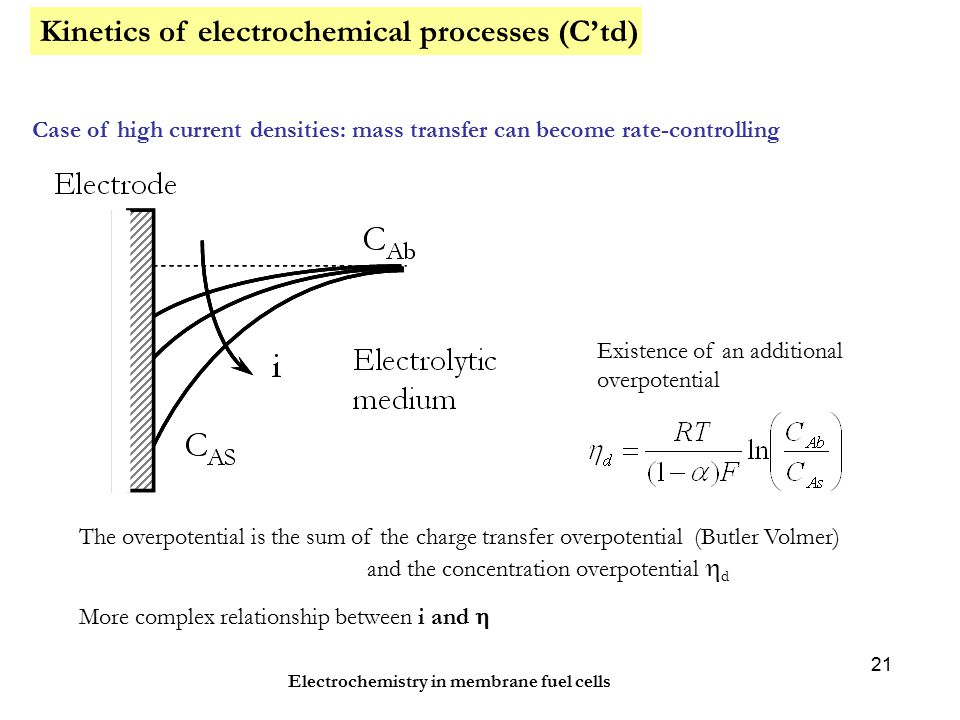 Electrochemistry in membrane fuel cells 21 Case of high current densities: mass transfer can become rate-controlling Existence of an additional overpotential The overpotential is the sum of the charge transfer overpotential (Butler Volmer) and the concentration overpotential  d More complex relationship between i and  Kinetics of electrochemical processes (C'td)