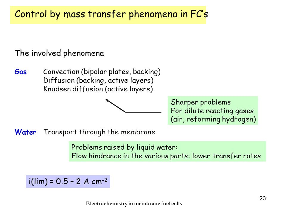 Electrochemistry in membrane fuel cells 23 Control by mass transfer phenomena in FC's The involved phenomena GasConvection (bipolar plates, backing) Diffusion (backing, active layers) Knudsen diffusion (active layers) WaterTransport through the membrane Sharper problems For dilute reacting gases (air, reforming hydrogen) Problems raised by liquid water: Flow hindrance in the various parts: lower transfer rates i(lim) = 0.5 – 2 A cm -2