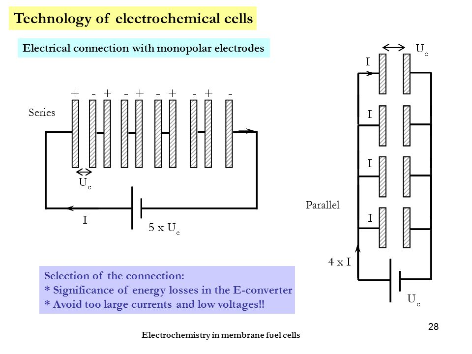 Electrochemistry in membrane fuel cells 28 Technology of electrochemical cells Electrical connection with monopolar electrodes Series Parallel Selection of the connection: * Significance of energy losses in the E-converter * Avoid too large currents and low voltages!!