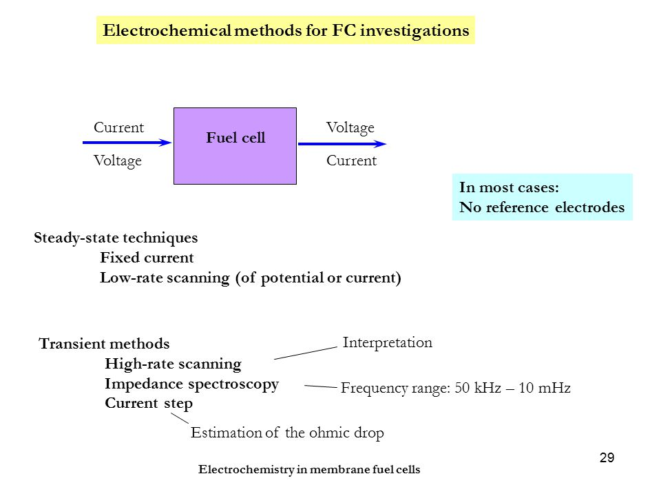 Electrochemistry in membrane fuel cells 29 Electrochemical methods for FC investigations Fuel cell Current Voltage Current Steady-state techniques Fixed current Low-rate scanning (of potential or current) Transient methods High-rate scanning Impedance spectroscopy Current step Frequency range: 50 kHz – 10 mHz Interpretation Estimation of the ohmic drop In most cases: No reference electrodes