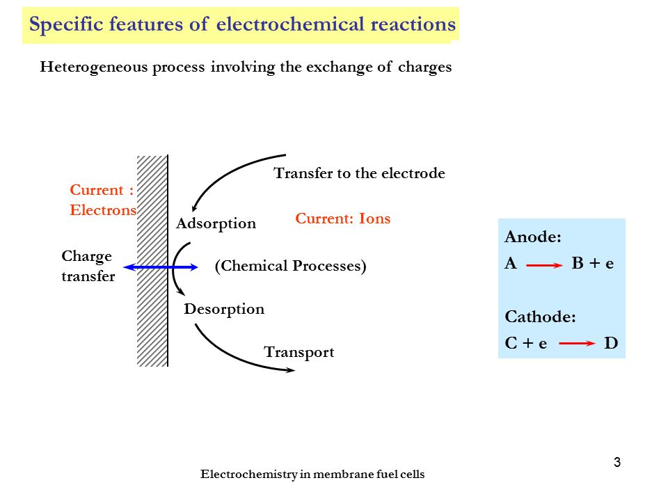 Electrochemistry in membrane fuel cells 4 Specific features of electrochemical reactions (C'td) Faraday's law A + n e e - → B Existence of several reactions Current yield Ohm's law Consequences Ohmic drop : linked to Joule effect Reduce the electrode gap Improve the electrical conductivity of the medium To be minimised