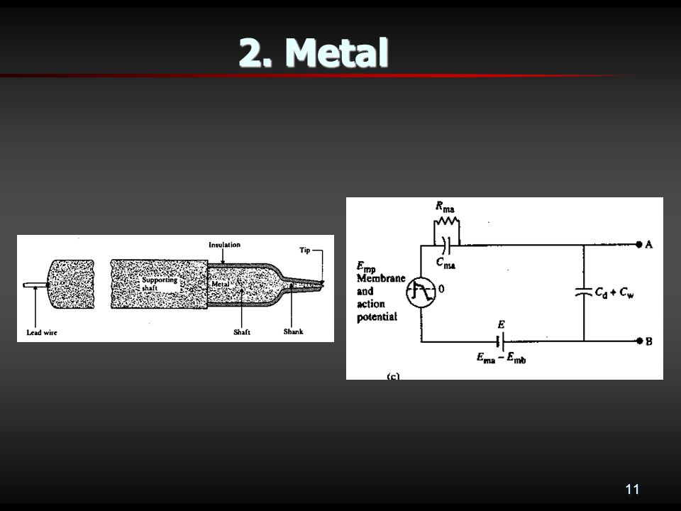 11 2. Metal
