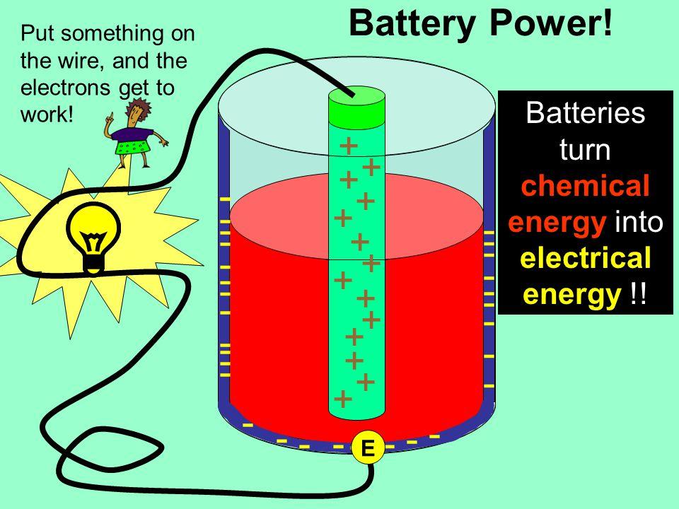 E E EEEEEE P N P N N P E E E P N P N N P E E E P N P N N P E E E P N P N N P E E E P N P N N P E E E P N P N N P E E E In the wire, electrons are jumping from atom to atom P N P N N P E E E P N P N N P E E E P N P N N P E E E P N P N N P E E E P N P N N P E E E P N P N N P E E E P N P N N P E E E P N P N N P E E E P N P N N P E E E P N P N N P E E E P N P N N P E E E P N P N N P E E E Close up of Wire E l e c t r i c i t y I S t h e f l o w o f e l e c t r o n s