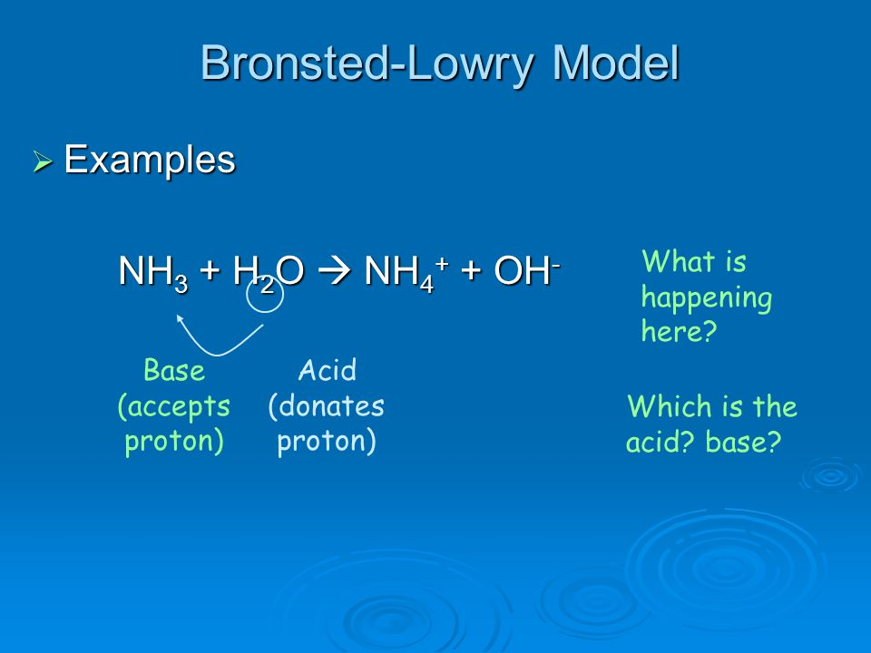 Bronsted-Lowry Model  Examples NH 3 + H 2 O  NH 4 + + OH - What is happening here? Acid (donates proton) Base (accepts proton) Which is the acid? ba