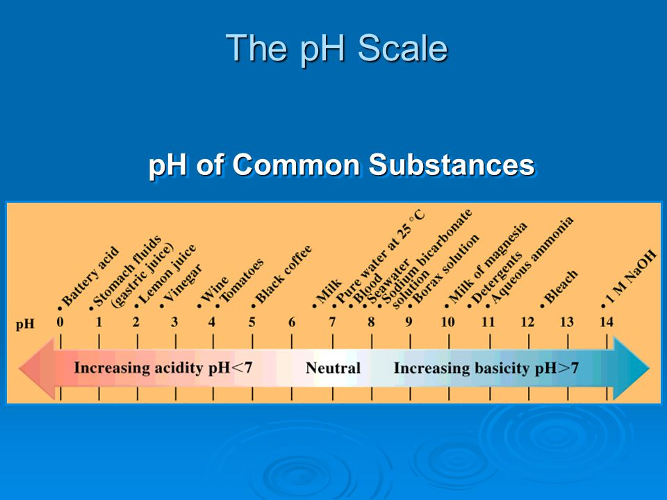The pH Scale pH of Common Substances