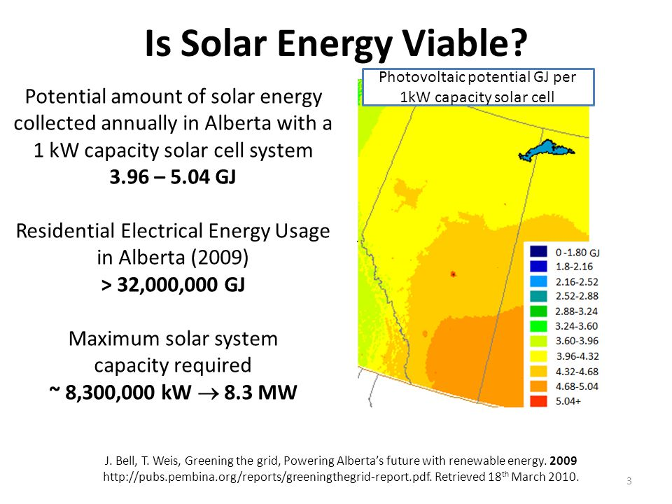 Is Solar Energy Viable? 3 J. Bell, T. Weis, Greening the grid, Powering Alberta's future with renewable energy. 2009 http://pubs.pembina.org/reports/g