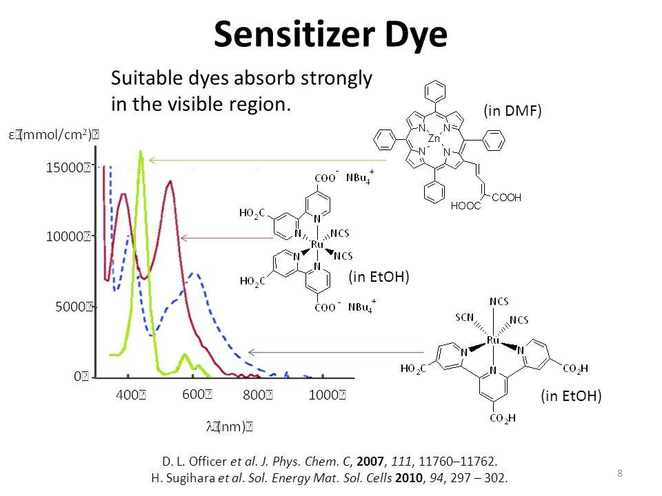8 Sensitizer Dye D. L. Officer et al. J. Phys. Chem. C, 2007, 111, 11760–11762. H. Sugihara et al. Sol. Energy Mat. Sol. Cells 2010, 94, 297 – 302. (i