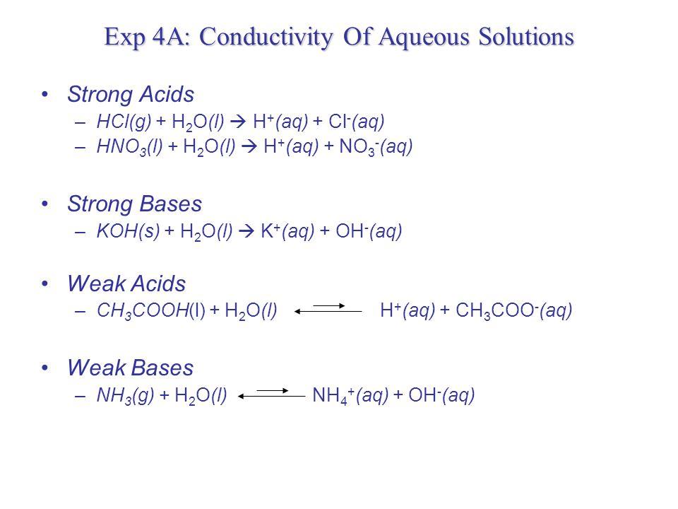 Exp 4A: Conductivity Of Aqueous Solutions Measure conductivity in different solutions SolutionConcentrationConductance 110 mL 0.10 M HNO 3 + 10 mL dH 2 O0.05 210 mL 0.10 M KOH + 10 mL dH 2 O0.05 310 mL 0.10 M KCl + 10 mL dH 2 O0.05 410 mL 0.10 M KNO 3 + 10 mL dH 2 O0.05 510 mL 0.10 M Ca(NO 3 ) 2 + 10 mL dH 2 O0.05 610 mL 0.10 M NH 3 + 10 mL dH 2 O 710 mL 0.10 M HC 2 H 3 O 2 + 10 mL dH 2 O 810 mL 0.10 M HCl + 10 mL 0.10 M KNO 3 910 mL 0.10 M HNO 3 + 10 mL 0.10 M KCl 1010 mL 0.10 M HCl + 10 mL 0.10 M KOH 1110 mL 0.10 M NH 3 + 10 mL 0.10 M HC 2 H 3 O 2