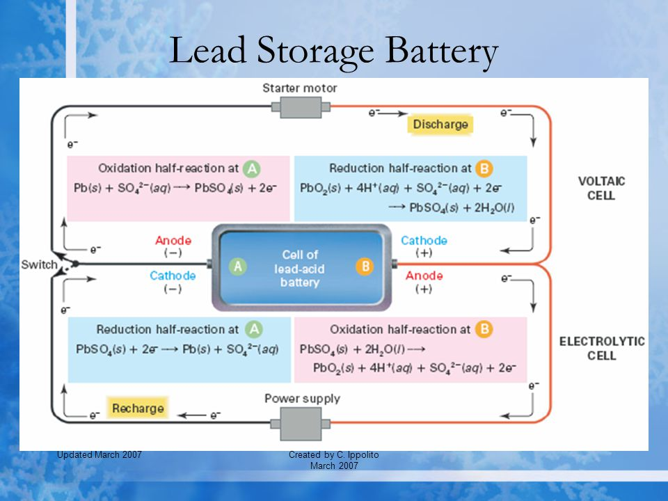 Created by C. Ippolito March 2007 Updated March 2007 Lead Storage Battery