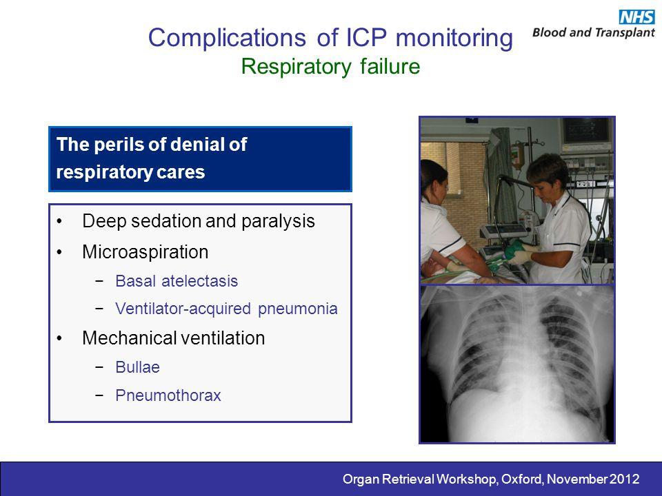 Organ Retrieval Workshop, Oxford, November 2012 Complications of ICP monitoring Respiratory failure The perils of denial of respiratory cares Deep sed