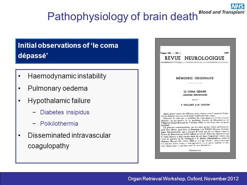 Organ Retrieval Workshop, Oxford, November 2012 Pathophysiology of brain death Initial observations of 'le coma dépassé' Haemodynamic instability Pulm