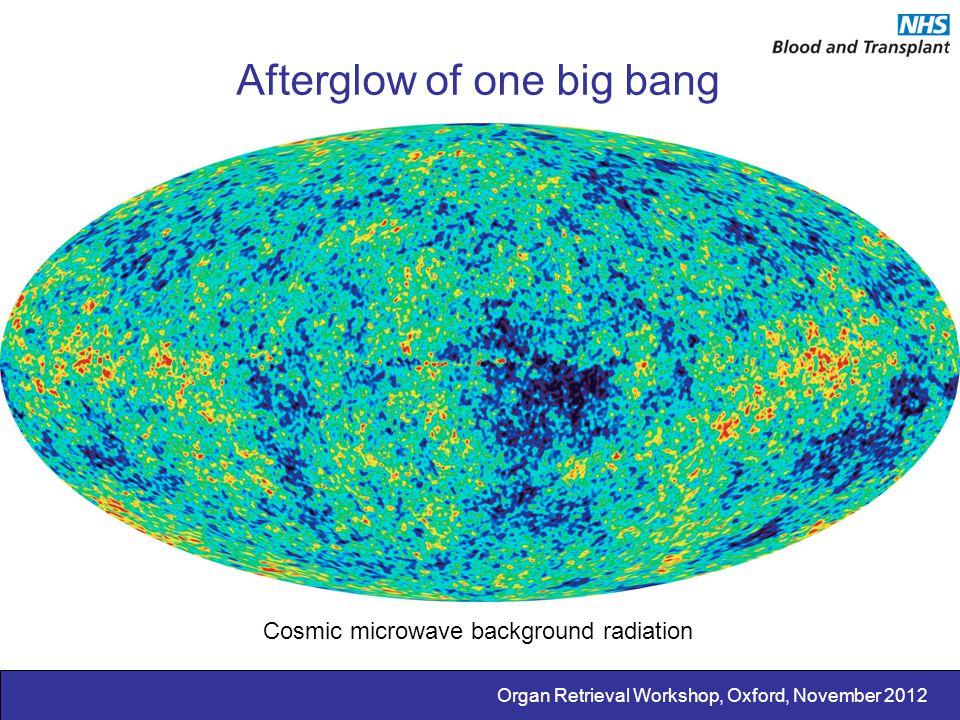 Organ Retrieval Workshop, Oxford, November 2012 Afterglow of one big bang Cosmic microwave background radiation