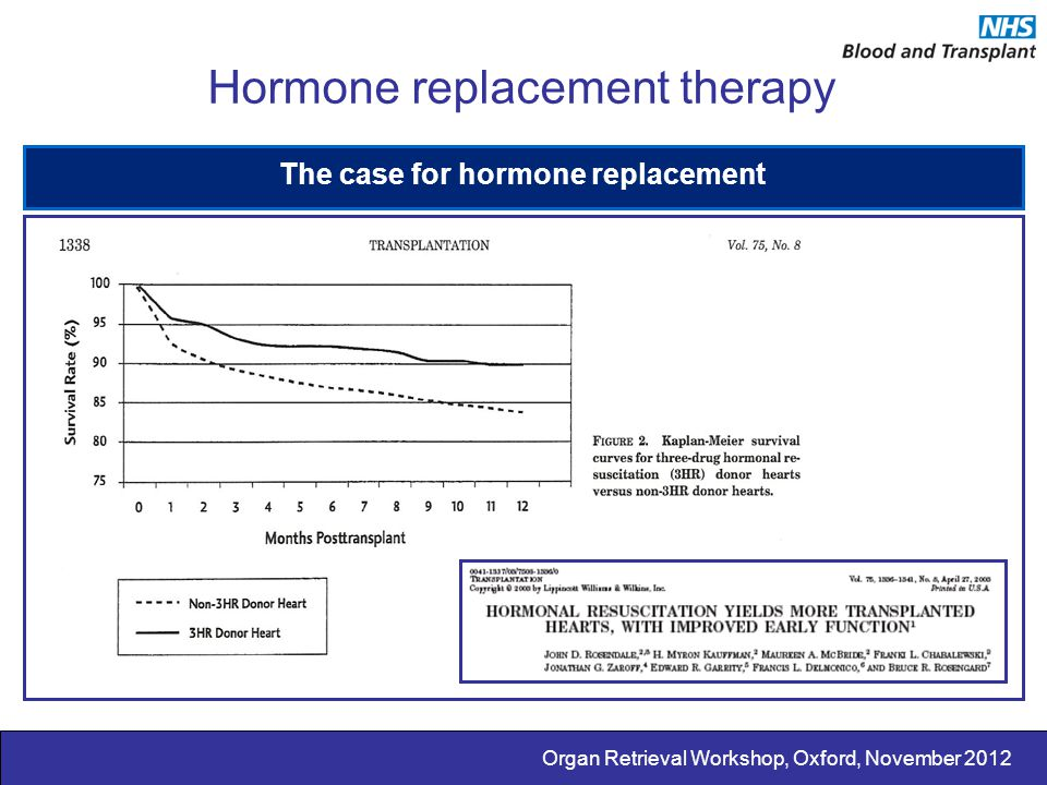 Organ Retrieval Workshop, Oxford, November 2012 The case for hormone replacement Hormone replacement therapy