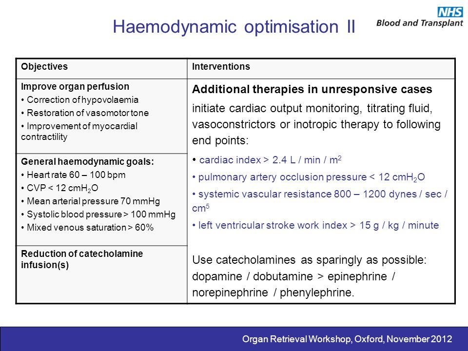 Organ Retrieval Workshop, Oxford, November 2012 Haemodynamic optimisation II ObjectivesInterventions Improve organ perfusion Correction of hypovolaemi