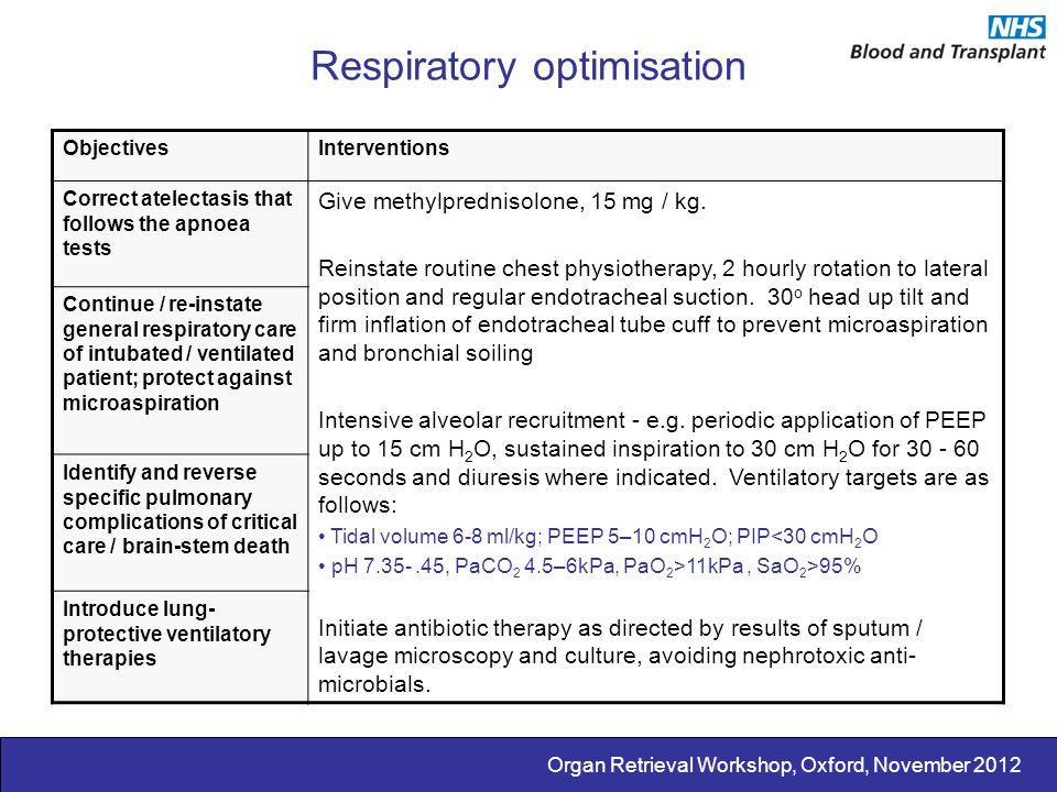 Organ Retrieval Workshop, Oxford, November 2012 Respiratory optimisation ObjectivesInterventions Correct atelectasis that follows the apnoea tests Giv