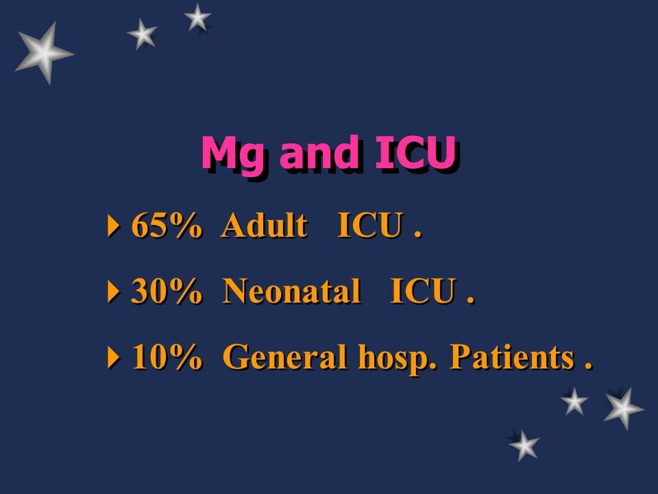 Mg and ICU  65% Adult ICU.  30% Neonatal ICU.  10% General hosp. Patients.