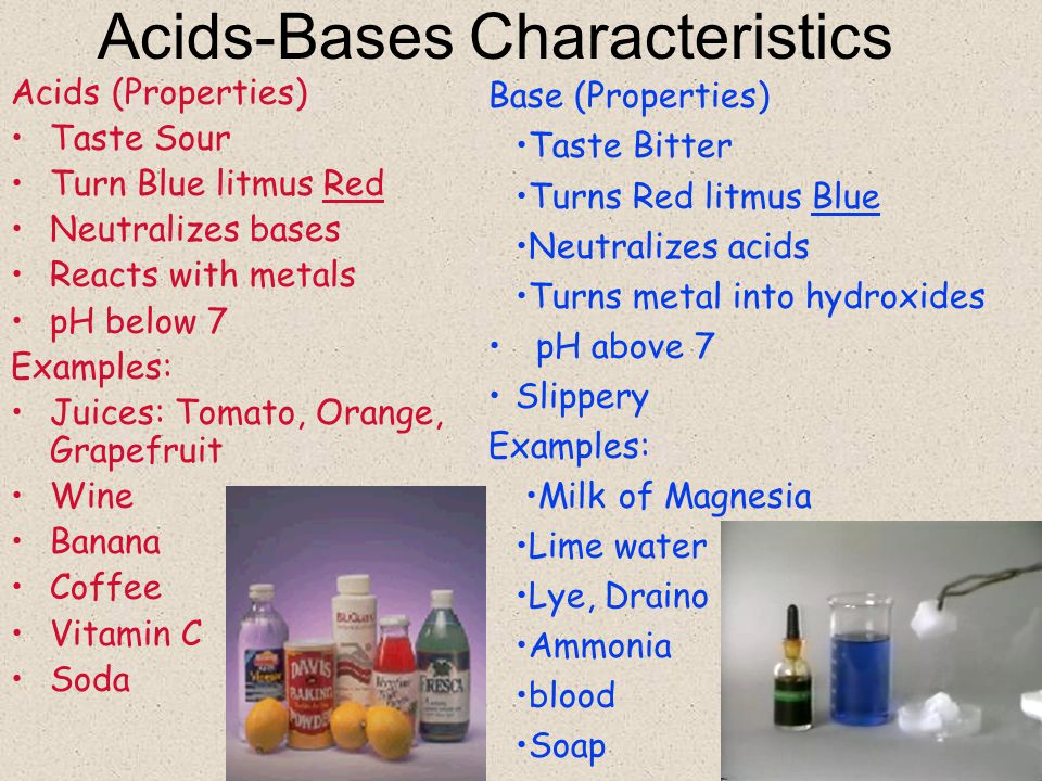 Acids (Properties) Taste Sour Turn Blue litmus Red Neutralizes bases Reacts with metals pH below 7 Examples: Juices: Tomato, Orange, Grapefruit Wine Banana Coffee Vitamin C Soda Acids-Bases Characteristics Base (Properties) Taste Bitter Turns Red litmus Blue Neutralizes acids Turns metal into hydroxides pH above 7 Slippery Examples: Milk of Magnesia Lime water Lye, Draino Ammonia blood Soap