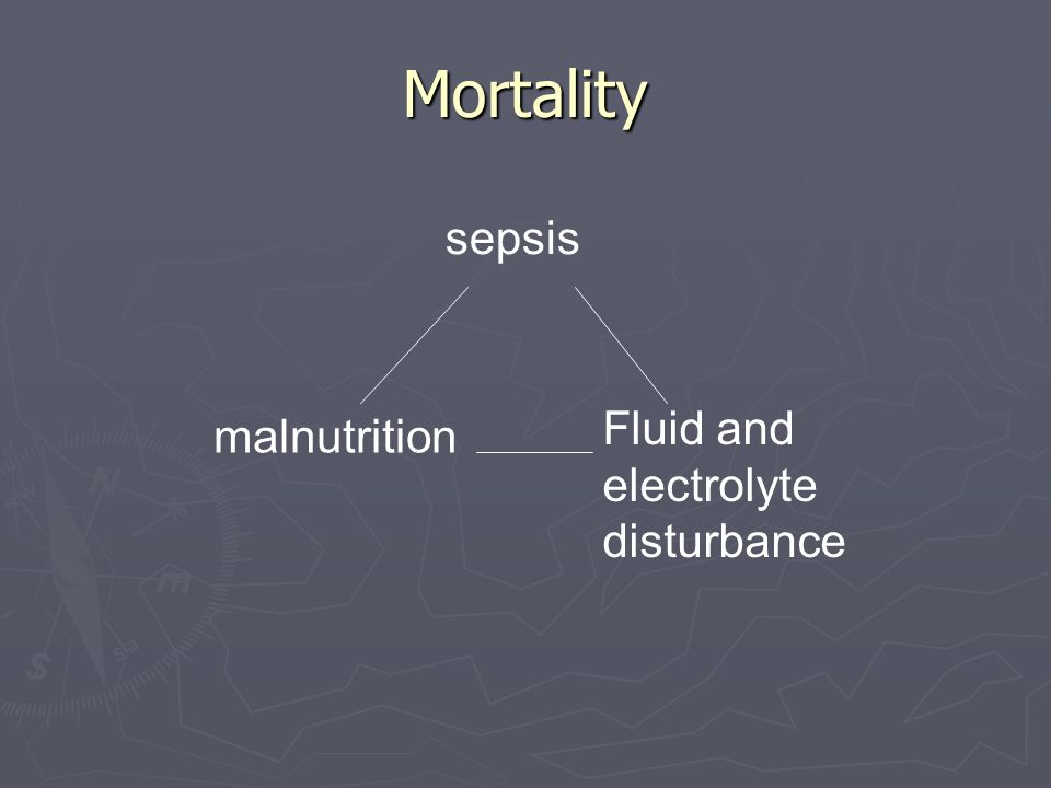 Mortality sepsis malnutrition Fluid and electrolyte disturbance