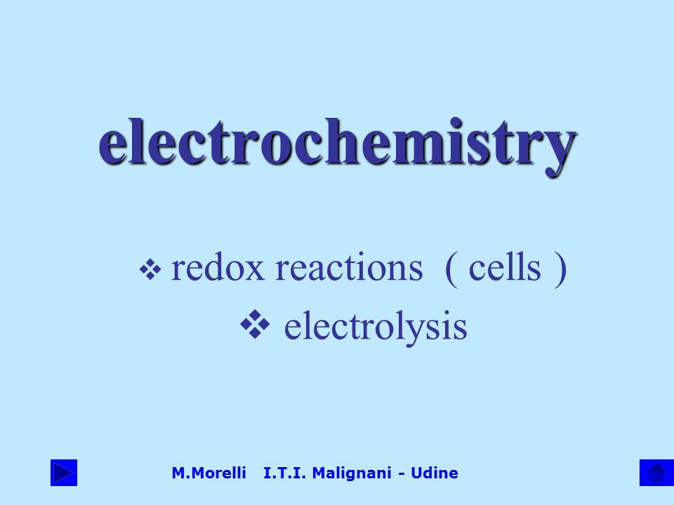 M.Morelli I.T.I. Malignani - Udine electrochemistry  redox reactions ( cells )  electrolysis