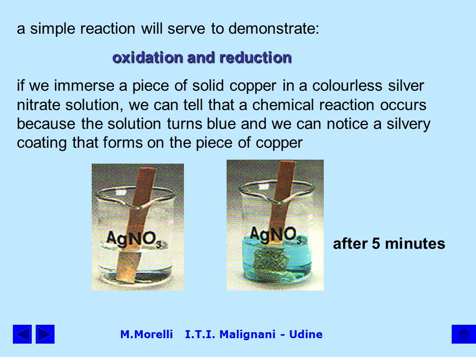 M.Morelli I.T.I. Malignani - Udine a simple reaction will serve to demonstrate: oxidation and reduction if we immerse a piece of solid copper in a col