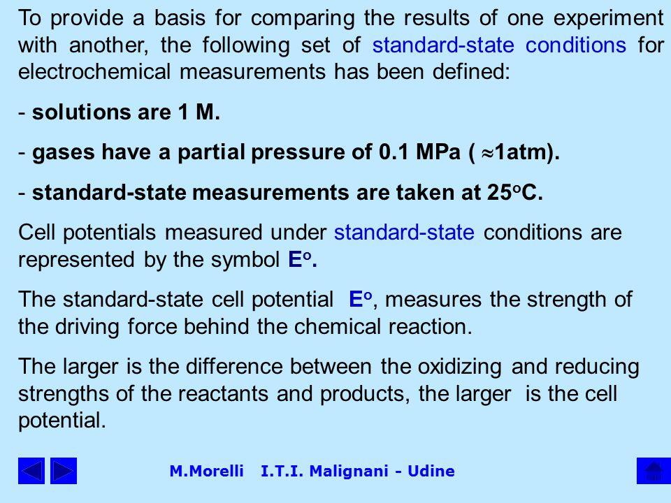 M.Morelli I.T.I.