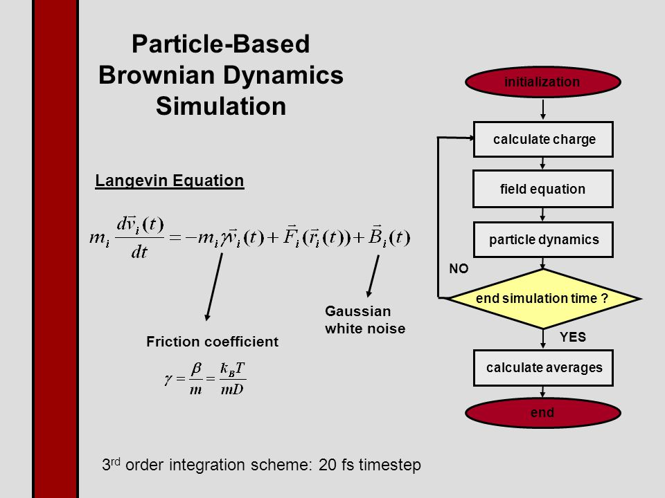 Particle-Based Brownian Dynamics Simulation end simulation time .