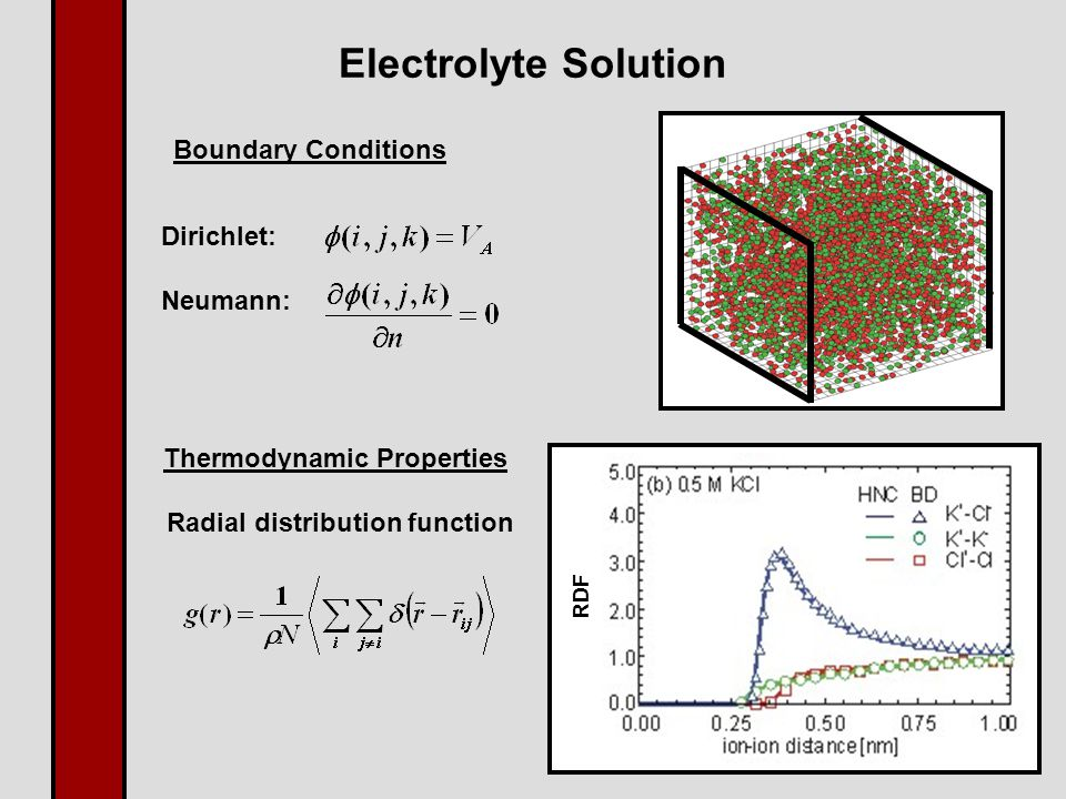 Electrolyte Solution Dirichlet: Neumann: RDF Radial distribution function Thermodynamic Properties Boundary Conditions