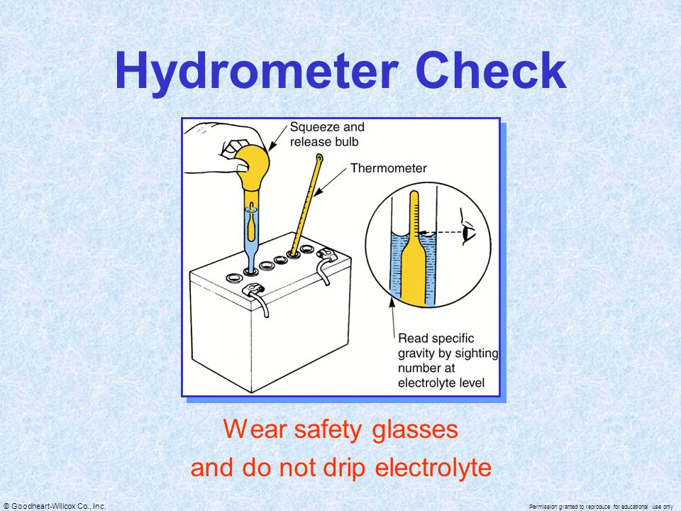 © Goodheart-Willcox Co., Inc. Permission granted to reproduce for educational use only Hydrometer Check Wear safety glasses and do not drip electrolyt