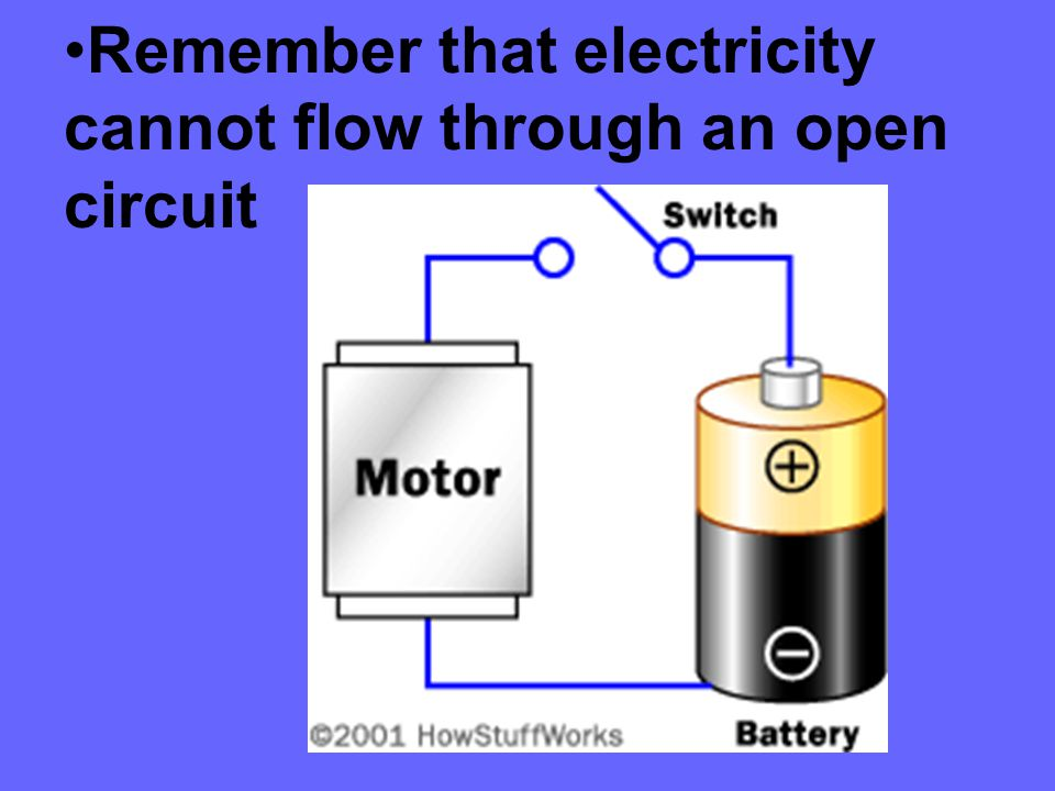 Remember that electricity cannot flow through an open circuit