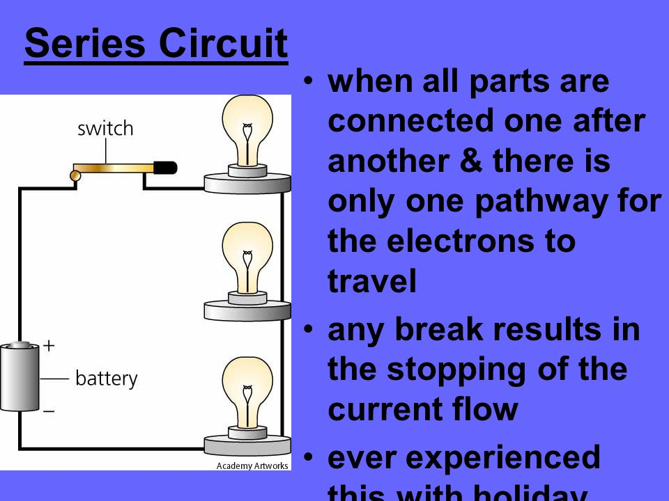 when all parts are connected one after another & there is only one pathway for the electrons to travel any break results in the stopping of the curren
