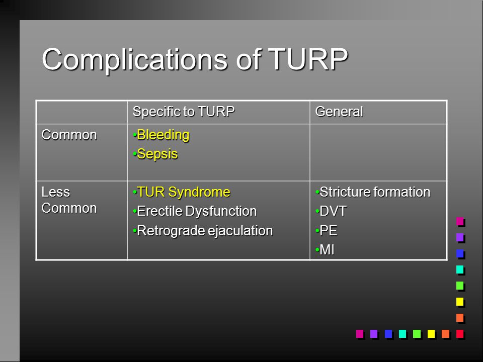 Complications of TURP Specific to TURP General Common BleedingBleeding SepsisSepsis Less Common TUR SyndromeTUR Syndrome Erectile DysfunctionErectile Dysfunction Retrograde ejaculationRetrograde ejaculation Stricture formationStricture formation DVTDVT PEPE MIMI