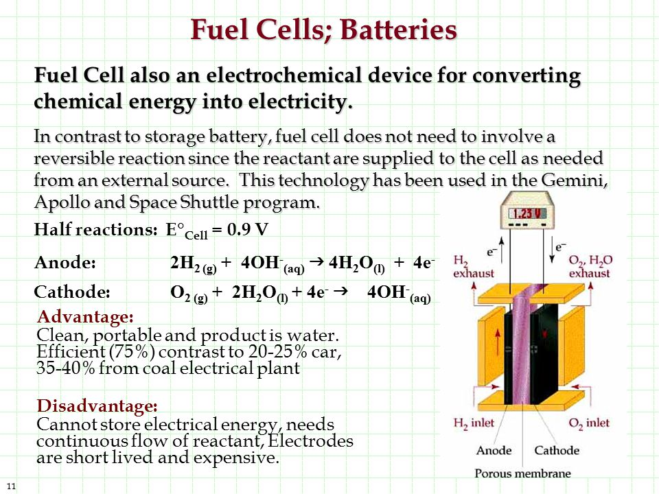 11 Fuel Cells; Batteries Fuel Cell also an electrochemical device for converting chemical energy into electricity.