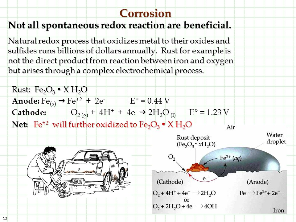 12 Corrosion Not all spontaneous redox reaction are beneficial.