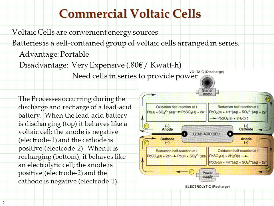 2 Commercial Voltaic Cells Voltaic Cells are convenient energy sources Batteries is a self-contained group of voltaic cells arranged in series.