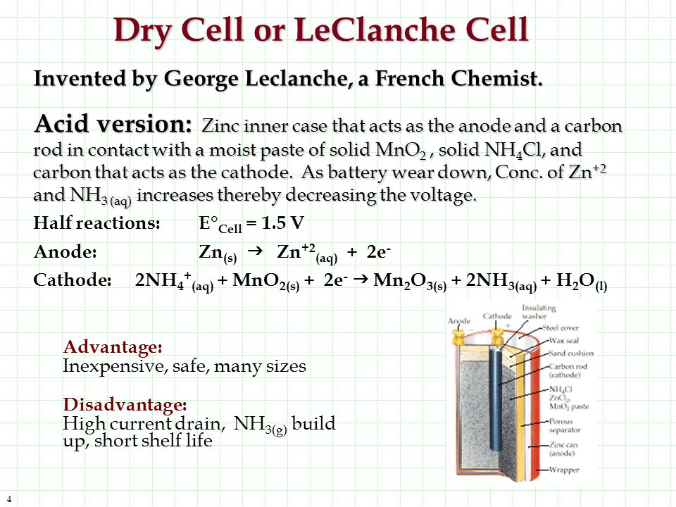 4 Dry Cell or LeClanche Cell Invented by George Leclanche, a French Chemist.