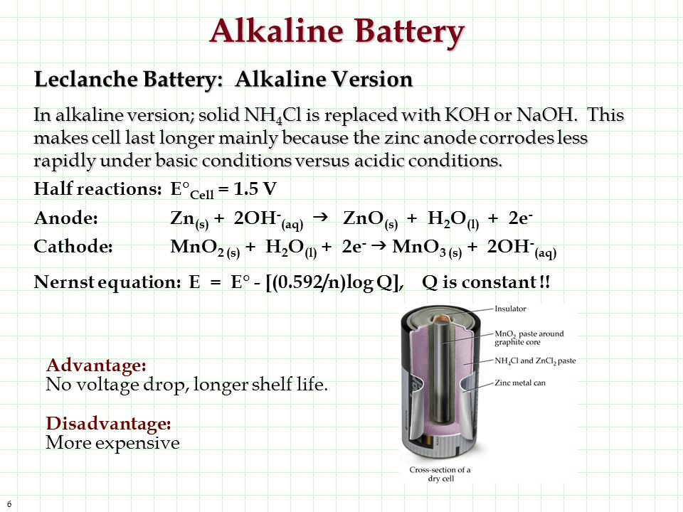 6 Alkaline Battery Leclanche Battery: Alkaline Version In alkaline version; solid NH 4 Cl is replaced with KOH or NaOH. This makes cell last longer ma