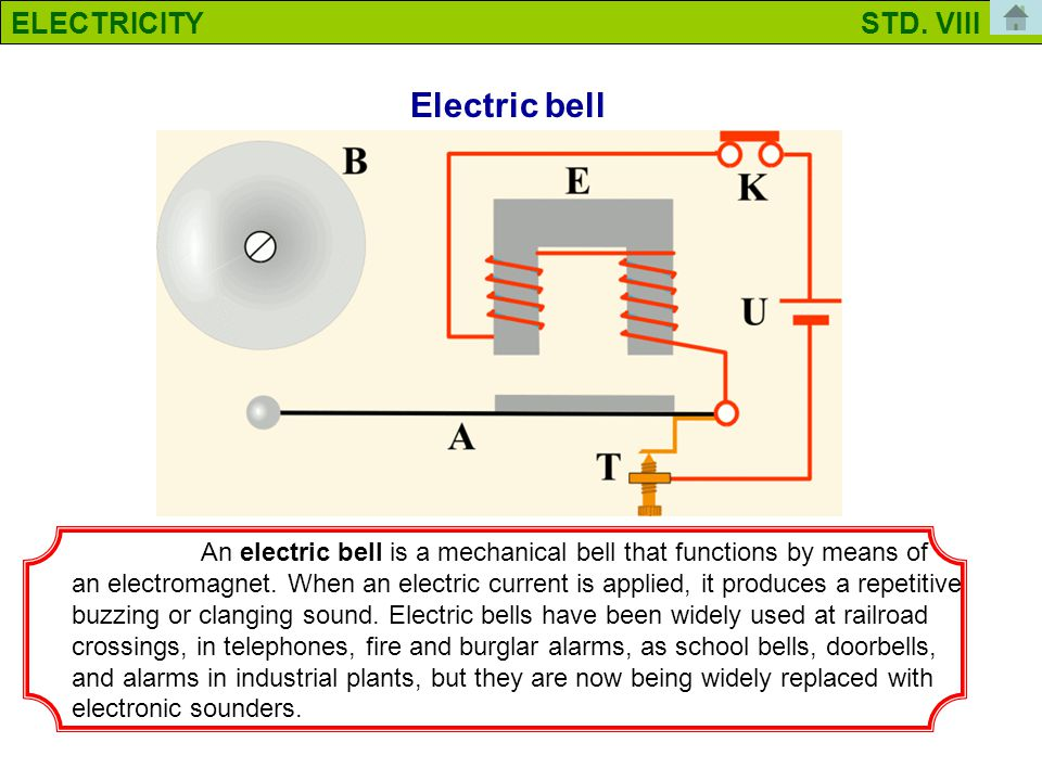 Electromagnetsareusedin many appliances like electric motor, Telegraph, Telephones, Electric bell, etc. Many toys have electromagnets inside. Doctors