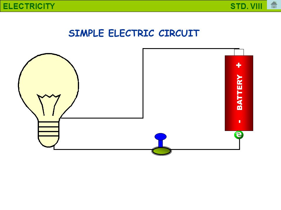 - BATTERY + SIMPLE ELECTRIC CIRCUIT ELECTRICITY STD. VIII