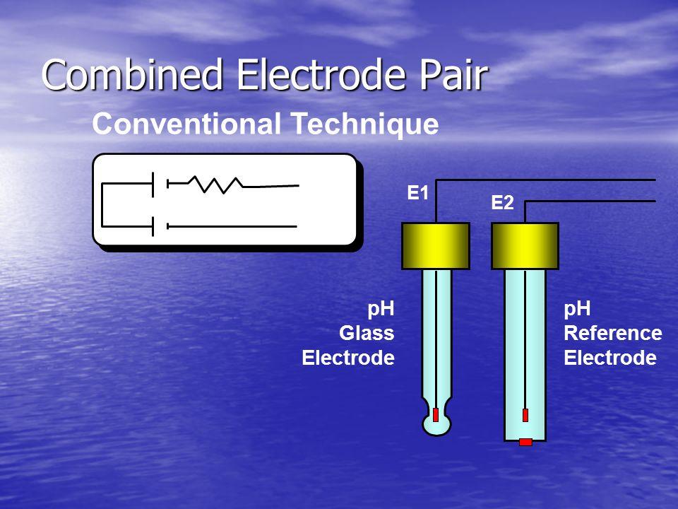 Differential pH Measurements