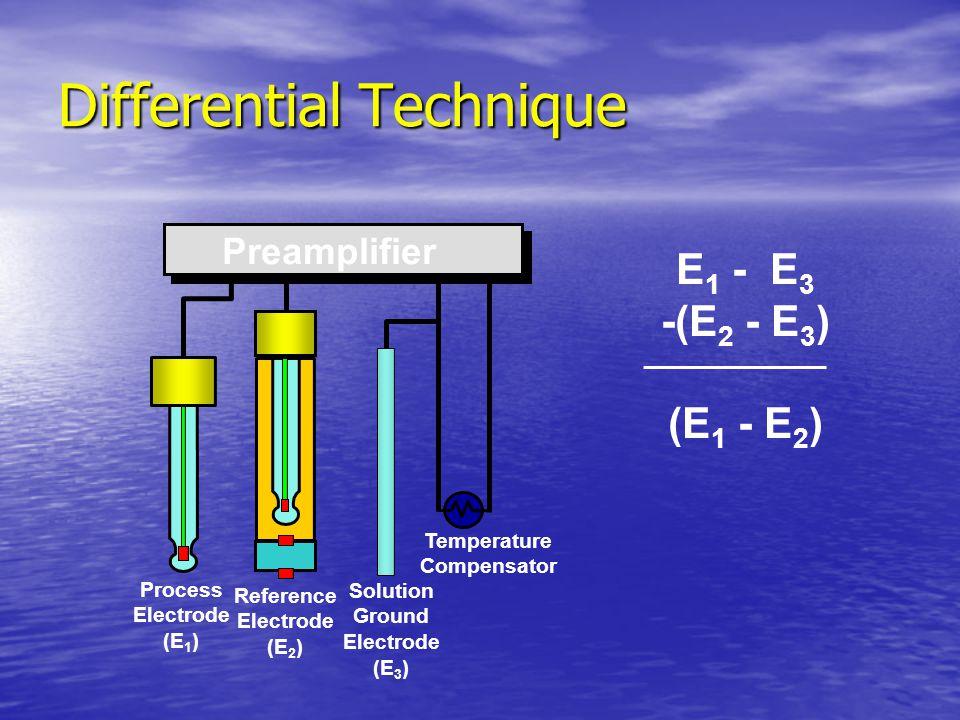 Reference Solutions 7 pH Buffer Reference solution when using pH glass Reference solution when using pH glass 0.05 Molar Potassium Phosphate, pH adjus