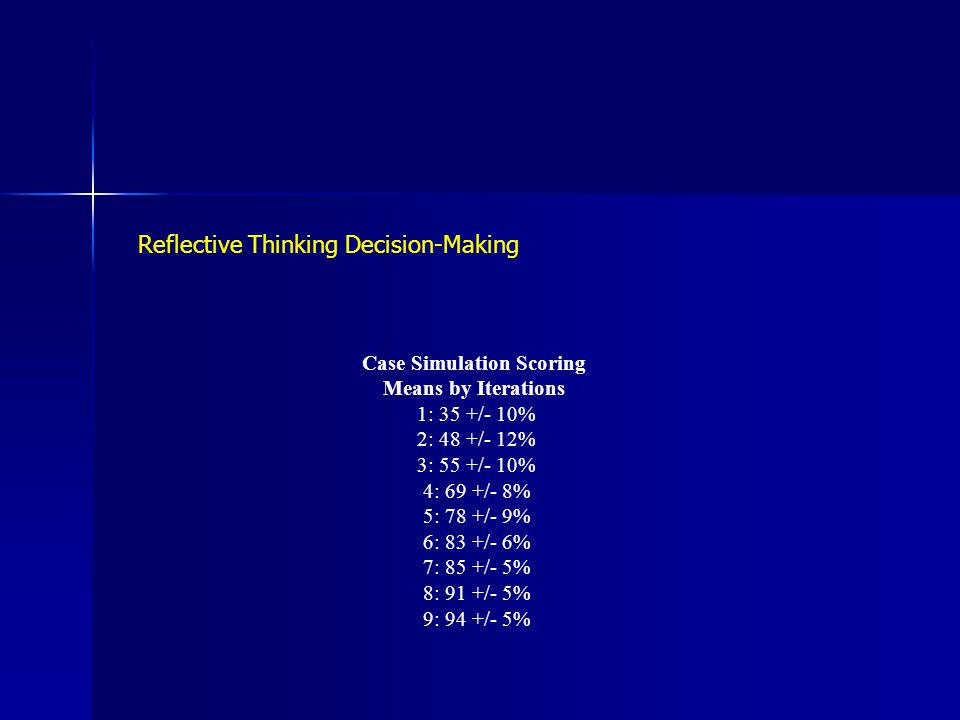 Case Simulation Scoring Means by Iterations 1: 35 +/- 10% 2: 48 +/- 12% 3: 55 +/- 10% 4: 69 +/- 8% 5: 78 +/- 9% 6: 83 +/- 6% 7: 85 +/- 5% 8: 91 +/- 5% 9: 94 +/- 5% Reflective Thinking Decision-Making