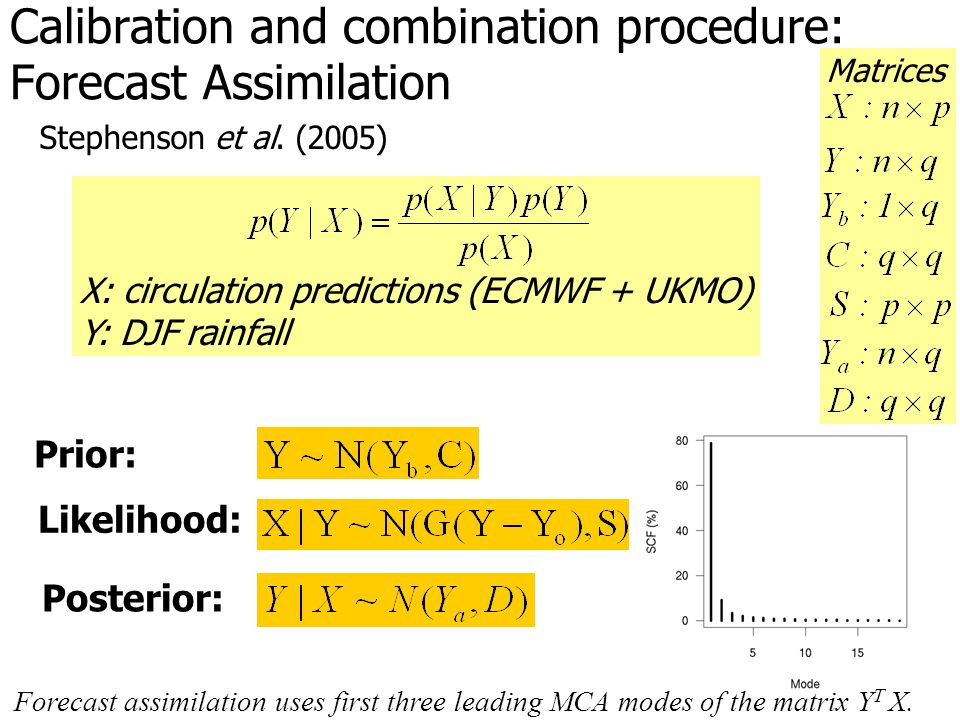 Prior: Likelihood: Posterior: Calibration and combination procedure: Forecast Assimilation Matrices Stephenson et al.