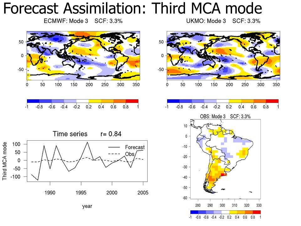 Forecast Assimilation: Third MCA mode