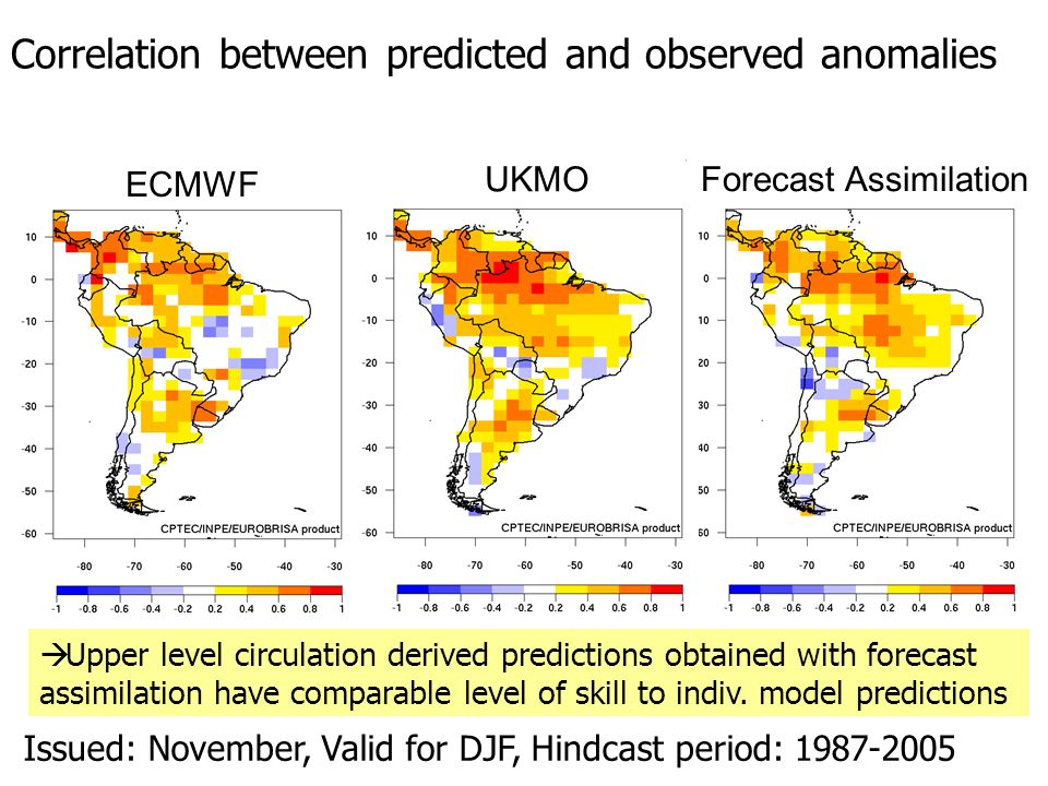 Correlation between predicted and observed anomalies Forecast Assimilation ECMWF UKMO Issued: November, Valid for DJF, Hindcast period: 1987-2005  Upper level circulation derived predictions obtained with forecast assimilation have comparable level of skill to indiv.
