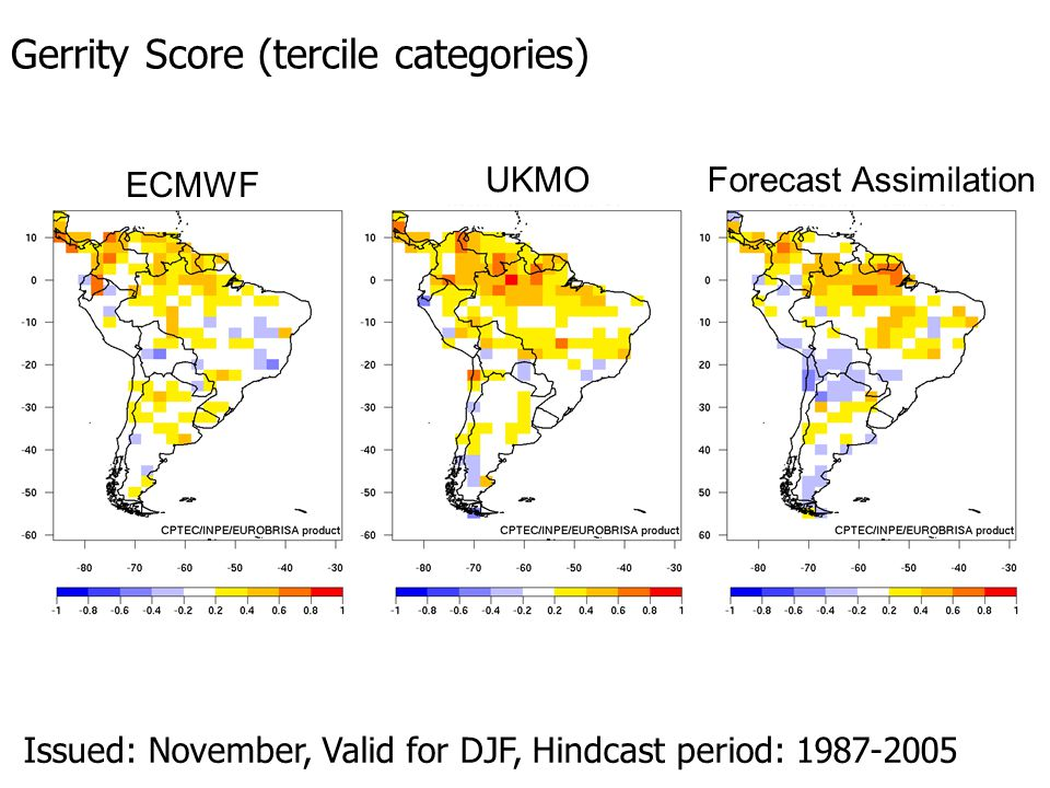 Gerrity Score (tercile categories) ECMWF UKMO Forecast Assimilation Issued: November, Valid for DJF, Hindcast period: 1987-2005