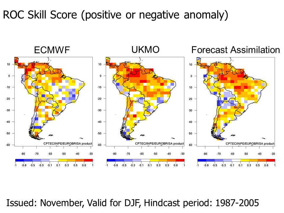 ROC Skill Score (positive or negative anomaly) ECMWF UKMO Forecast Assimilation