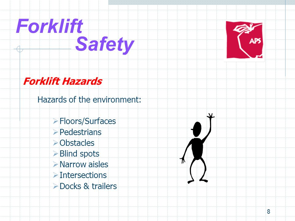 19 Forklift Safety Safe Forklift Operation 3.Driving  No Passengers  No lifting people  Use your seat belt  Keep hands and feet inside of truck  No standing under forks when raised  If following, maintain 3 length distance  No passing at intersections