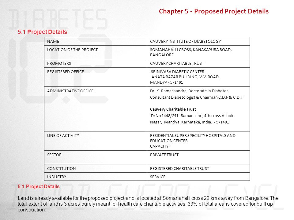Chapter 5 - Proposed Project Details 5.1 Project Details NAMECAUVERY INSTITUTE OF DIABETOLOGY LOCATION OF THE PROJECTSOMANAHALLI CROSS, KANAKAPURA ROAD, BANGALORE PROMOTERSCAUVERY CHARITABLE TRUST REGISTERED OFFICE SRINIVASA DIABETIC CENTER JANATA BAZAR BUILDING, V.V.