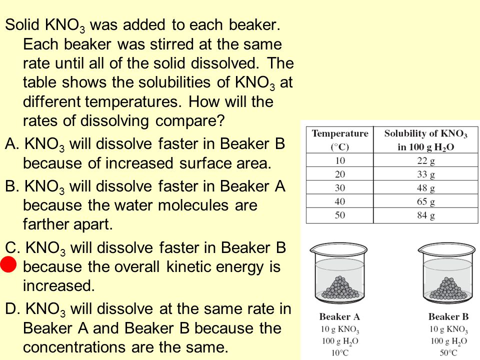 Solid KNO 3 was added to each beaker. Each beaker was stirred at the same rate until all of the solid dissolved. The table shows the solubilities of K