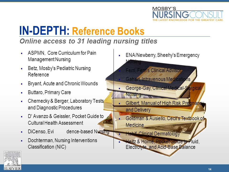 14 IN-DEPTH: Reference Books  ASPMN, Core Curriculum for Pain Management Nursing  Betz, Mosby's Pediatric Nursing Reference  Bryant, Acute and Chro